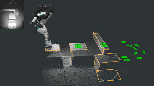 A rendering of Atlas with perception outputs